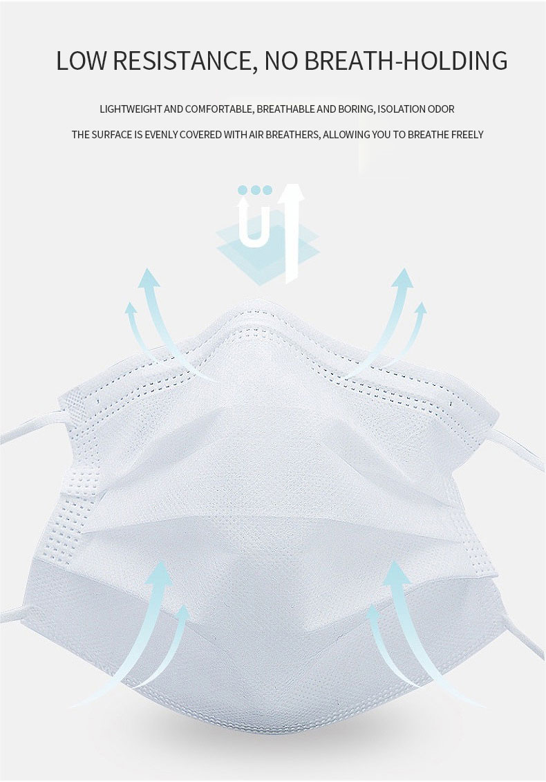 earloop face mask best factory price fast delivery-5